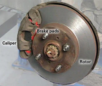 What Are Rotors On A Car >> Brake Service And Repair Jenkins Auto Repair And Service